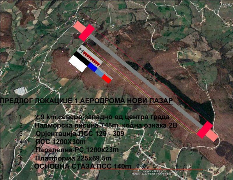 Lokacija aerodroma